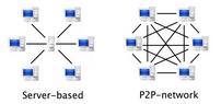 快速了解区块链背后的三项基本技术