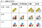SPSS—描述性<font color=