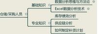 活动回顾——CDA学员和持证线下聚会·杭州站