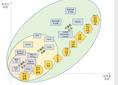 区块链架构、跨链和演进