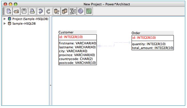 数据建模中比较常用的工具有哪些?