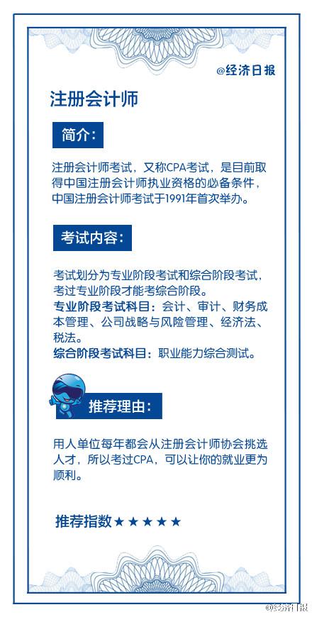 CDA证书受人民日报及经济日报推荐!