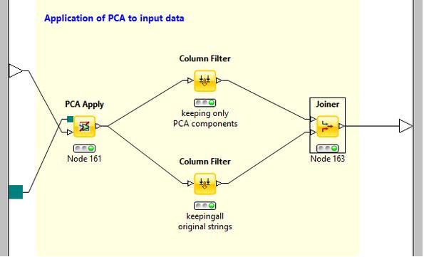 数据分析领域中最为人称道的七种降维方法(2)