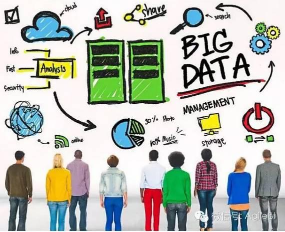 数据化运营方法论系列 | 大道至简的数据治理方法论