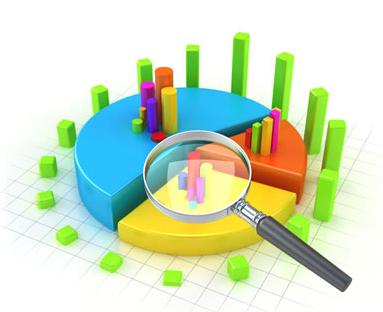 数据分析师经常遇到的13个问题