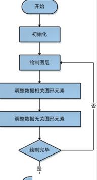 R语言数据可视化概述(基于ggplot2)