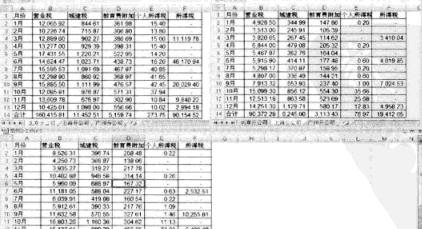 快速汇总Excel工作表