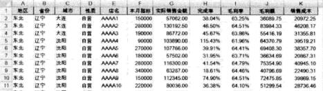 通过指定数据区域制作Excel数据透视表