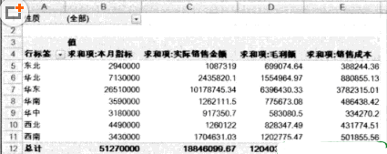 布局Excel数据透视表