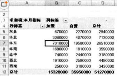 快速制作Excel明细数据表