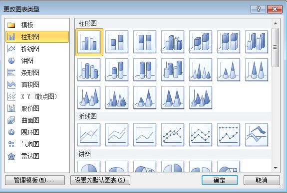 更改整个Excel图表的类型