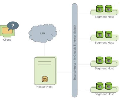 怎样选择数据平台的建设方案