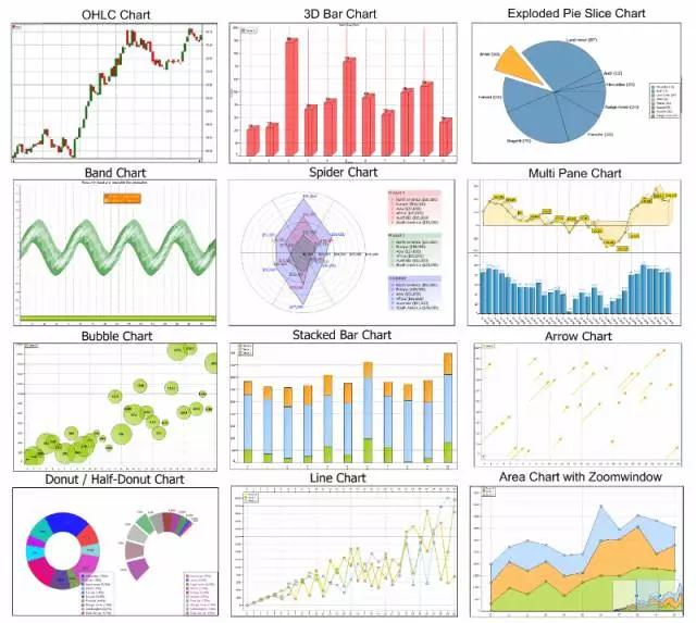 可视化:六种基本图表的特点和适用场合
