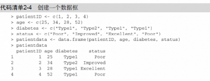 R语言数据分析实战:数据结构(2)