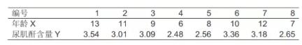 教你搞定一般线性回归的SPSS操作