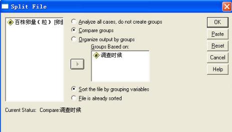 SPSS如何拆分文件(Split Files)