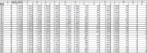 如何用SPSS做logistic模型怎样用spss处理原始数据