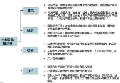 案例 ▏剖析大数据分析方法论的几种理论模型