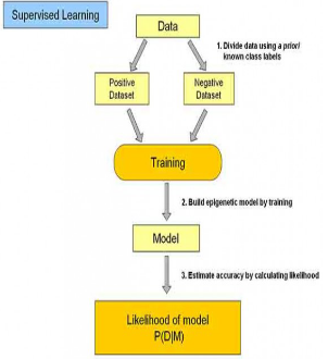 python数据挖掘之决策树DTC数据分析及鸢尾数据集分析
