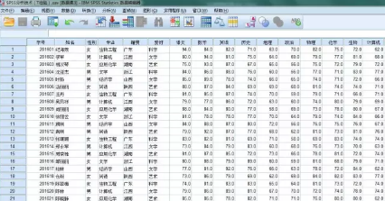 SPSS分析技术:T检验实例分析