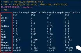 数值型数据的探索分析