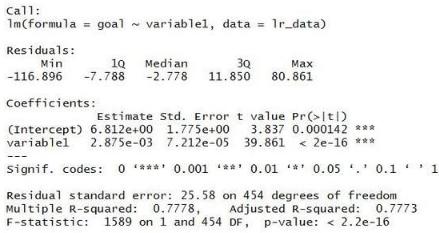 使用R进行统计分析--回归分析