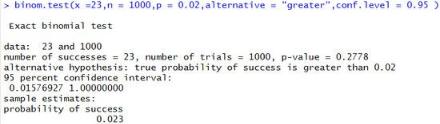 使用R进行统计分析--假设检验