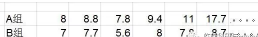 SPSS实操 两个独立样本均数比较的t检验
