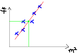 机器学习基础—梯度下降法(Gradient Descent)