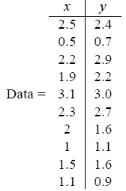 主成分分析(PCA)特征选择算法详解