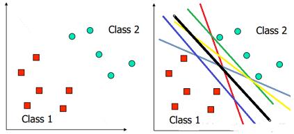 机器学习算法与Python实践之(二)<font color=