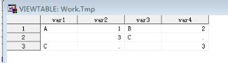 两种SAS代码实现变量的缺失值频数及占比