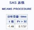 SAS—freq、means过程