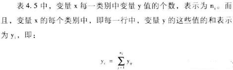 sas输出基尼方差,F检验