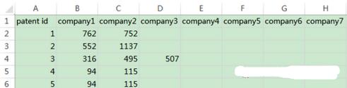 一个使用R语言做数据处理的实例