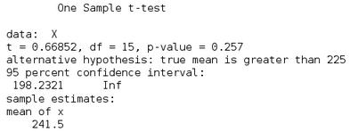 R语言各种假设检验实例整理