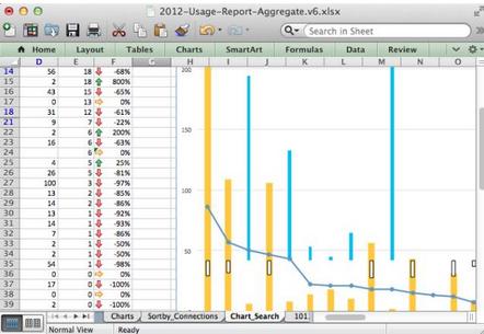R与Excel之数据分析