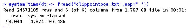 R语言基因组数据分析可能会用到的data.table函数整理
