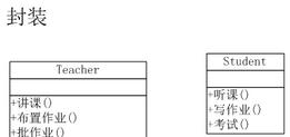 R语言面向对象编程