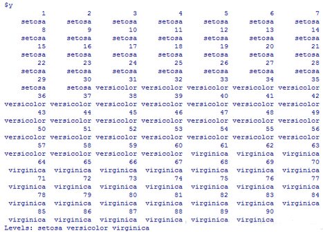 R语言分类算法之<font color=