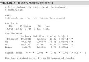R语言-有交互项的多元线性回归