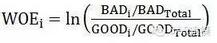 【SAS宏】使用WOE和IV实现风险因素筛选