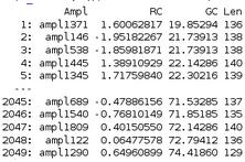 R语言通过loess去除某个变量对数据的影响