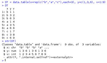 R语言数据分析利器data.table包—数据框结构处理精讲