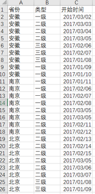 R语言数据可视化2—ggplot2各种维度的业务量统计根据类型统计不同月份的业务