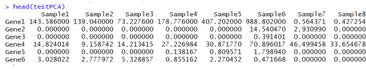 R语言做主成分分析实例