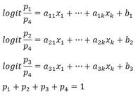 SPSS分析技术:无序多元Logistic回归模型;美国总统大选的预测历史及预测模型