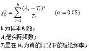 SPSS分析技术:卡方检验;问卷(试卷)信度分析原理