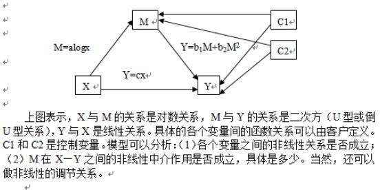 SPSS和Mplus如何做非线性中介调节效应分析?如倒U形曲线