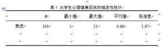 心理学毕业论文SPSS和Amos数据分析步骤和内容模板
